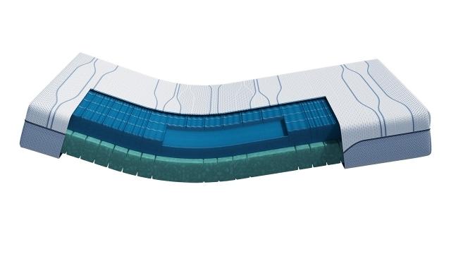M Line Matras : M line slow motion hybrid matras traagschuim matrassen morgana